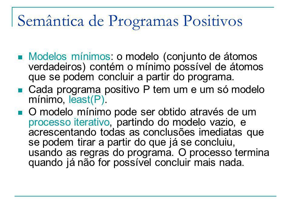 Semântica de Programas Positivos Modelos mínimos: o modelo (conjunto de átomos verdadeiros) contém o mínimo possível de átomos que se podem concluir a partir do programa.