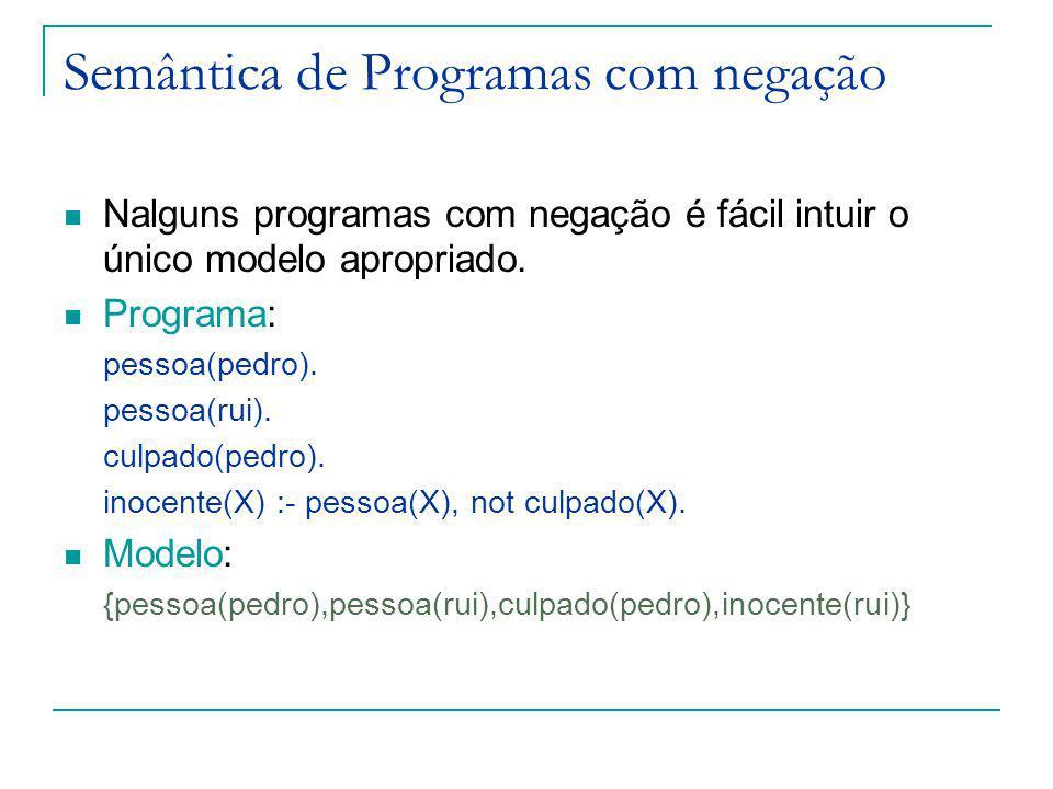 Semântica de Programas com negação Nalguns programas com negação é fácil intuir o único modelo apropriado.