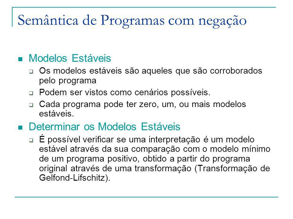 Semântica de Programas com negação Modelos Estáveis Os modelos estáveis são aqueles que são corroborados pelo programa Podem ser vistos como cenários possíveis.