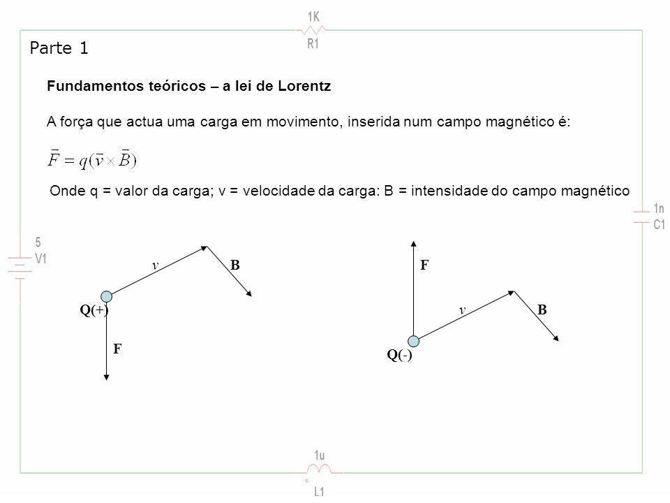 Fundamentos teóricos – a lei de Lorentz A força que actua uma carga em movimento, inserida num campo magnético é: Parte 1 Onde q = valor da carga; v =