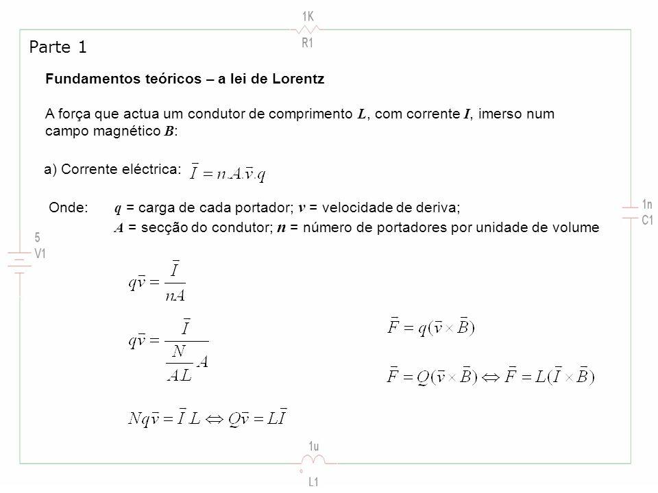 Fundamentos teóricos – a lei de Lorentz A força que actua um condutor de comprimento L, com corrente I, imerso num campo magnético B : Parte 1 Onde: q