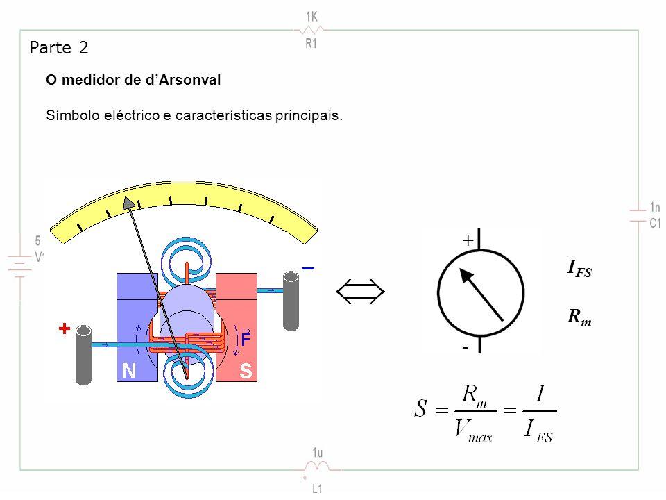 O medidor de dArsonval Símbolo eléctrico e características principais. Parte 2 I FS R m + -