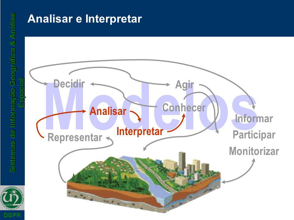 Sistemas de Informação Geográfica & Análise Espacial DGPR Modelos Analisar e Interpretar Representar Analisar Interpretar Conhecer Decidir Agir Inform