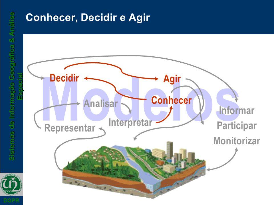 Sistemas de Informação Geográfica & Análise Espacial DGPR Modelos Conhecer, Decidir e Agir Representar Analisar Interpretar Conhecer Decidir Agir Info