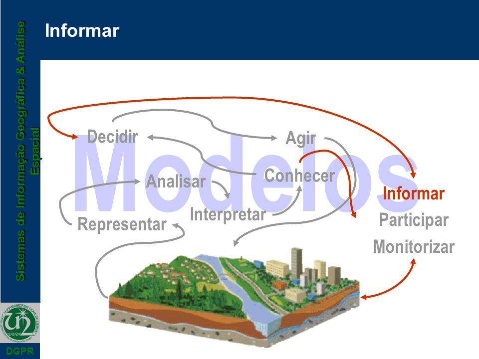Sistemas de Informação Geográfica & Análise Espacial DGPR Modelos Informar Representar Analisar Interpretar Conhecer Decidir Agir Informar Participar