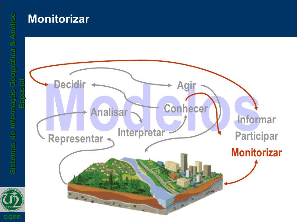 Sistemas de Informação Geográfica & Análise Espacial DGPR Modelos Monitorizar Representar Analisar Interpretar Conhecer Decidir Agir Informar Particip