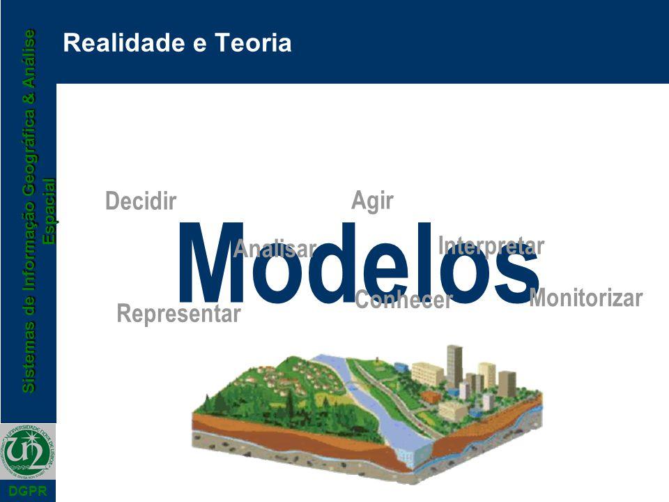 Sistemas de Informação Geográfica & Análise Espacial DGPR Modelos Realidade e Teoria Representar Analisar Interpretar Conhecer Decidir Agir Monitoriza