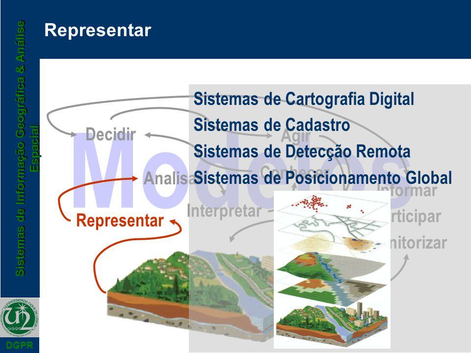 Sistemas de Informação Geográfica & Análise Espacial DGPR Modelos Representar Analisar Interpretar Conhecer Decidir Agir Informar Participar Monitoriz