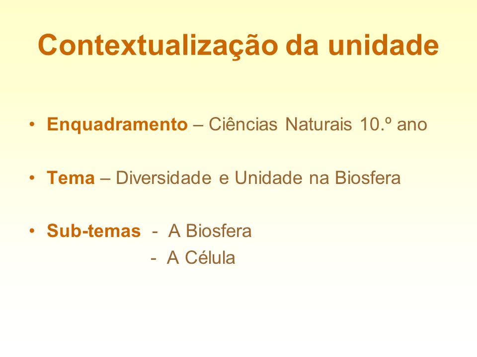 Contextualização da unidade Enquadramento – Ciências Naturais 10.º ano Tema – Diversidade e Unidade na Biosfera Sub-temas - A Biosfera - A Célula