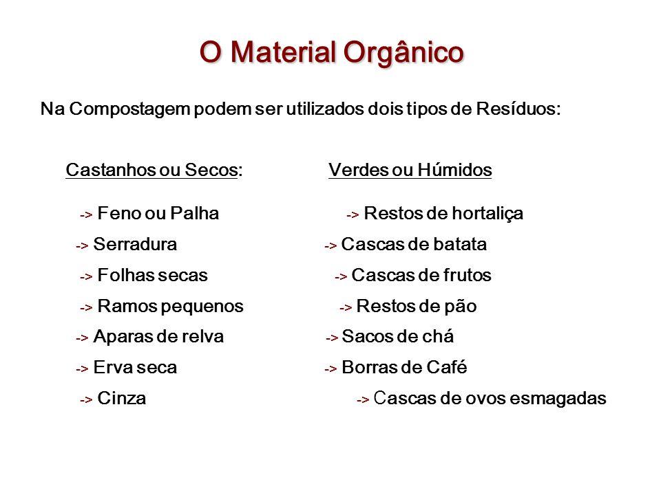 O Material Orgânico Na Compostagem podem ser utilizados dois tipos de Resíduos: Castanhos ou Secos: Verdes ou Húmidos -> Feno ou Palha -> Restos de ho
