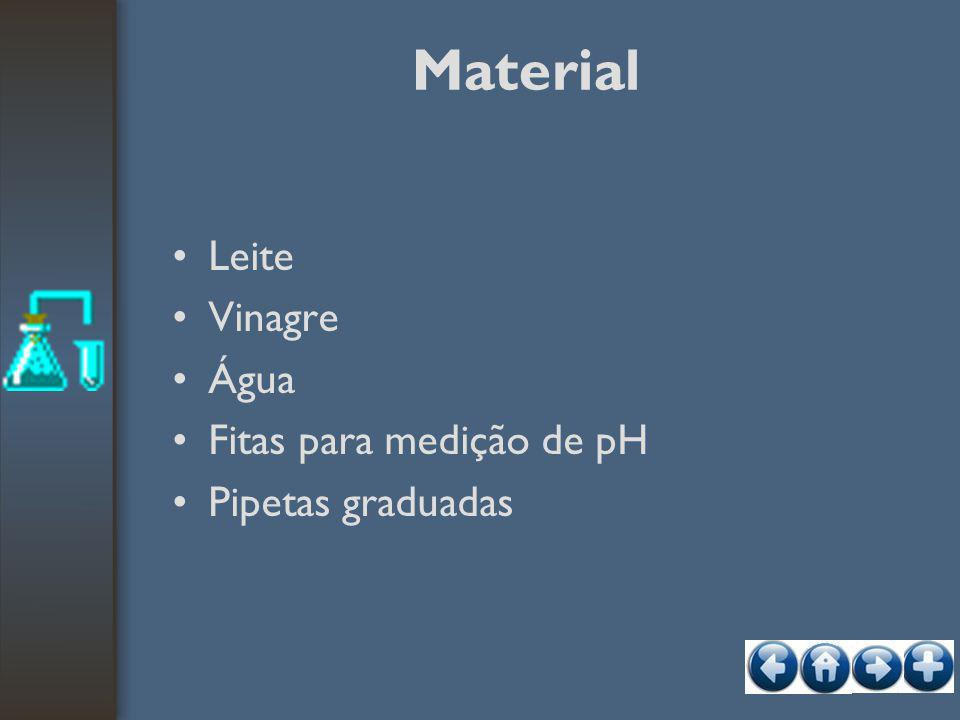 Material Leite Vinagre Água Fitas para medição de pH Pipetas graduadas
