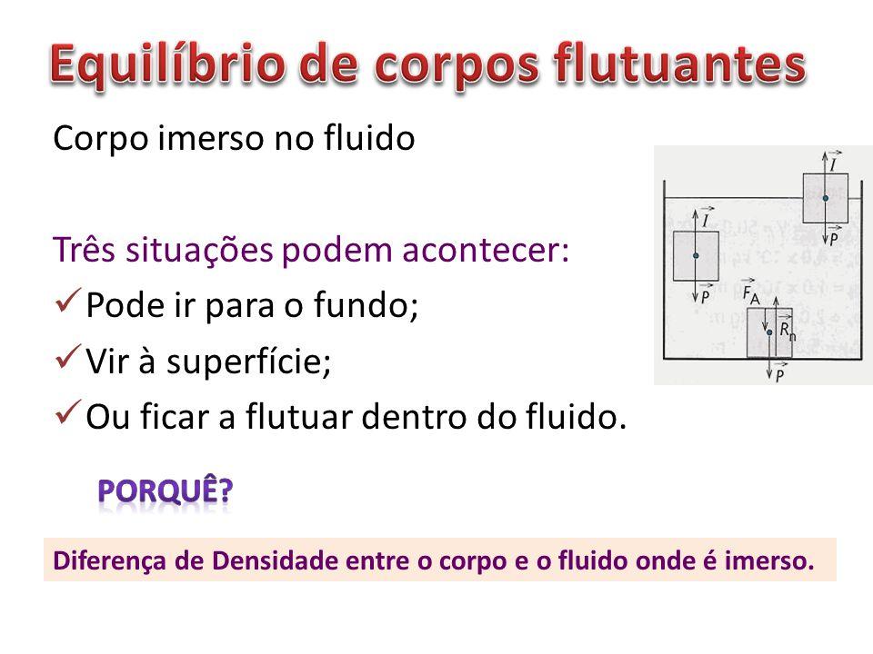 Corpo imerso no fluido Três situações podem acontecer: Pode ir para o fundo; Vir à superfície; Ou ficar a flutuar dentro do fluido. Diferença de Densi