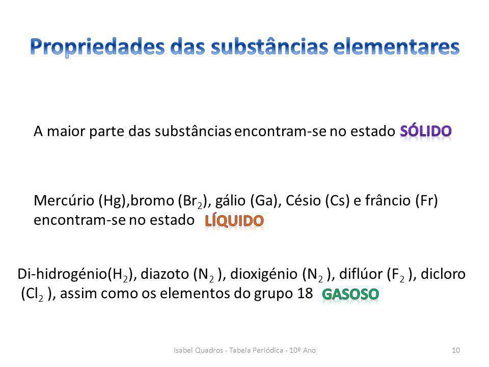 A maior parte das substâncias encontram-se no estado Mercúrio (Hg),bromo (Br 2 ), gálio (Ga), Césio (Cs) e frâncio (Fr) encontram-se no estado Di-hidr