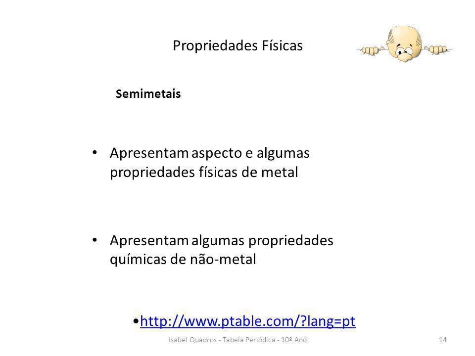 Propriedades Físicas Semimetais Apresentam aspecto e algumas propriedades físicas de metal Apresentam algumas propriedades químicas de não-metal http: