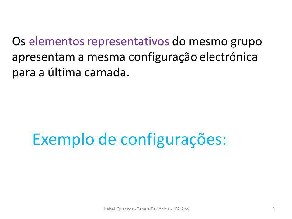 Isabel Quadros - Tabela Periódica - 10º Ano7 ElementoConfiguração eletrónicaPeríodoGrupoBloco 1H1H 1s 1 11s 3 Li1s 2 2s 1 ou [He] 2s 1 21s 17 Cl 1s 2 2s 2 2p 6 3s 2 3p 5 ou [Ne] 3s 2 3p 5 317p 9C9C1s 2 2s 2 2p 2 ou [He] 2s 1 2p 2 214s