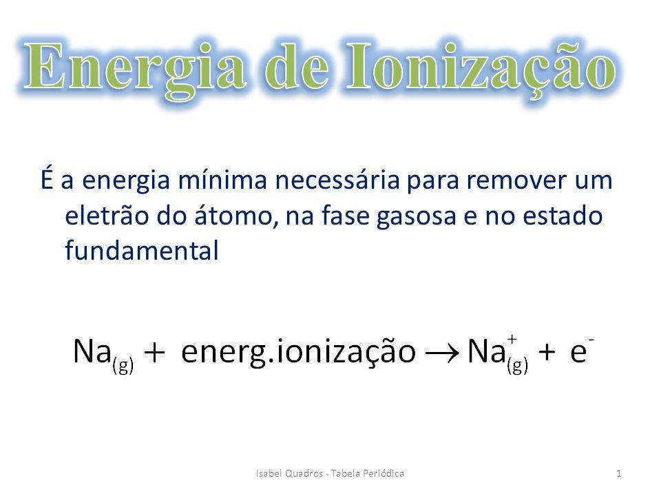 É a energia mínima necessária para remover um eletrão do átomo, na fase gasosa e no estado fundamental 1Isabel Quadros - Tabela Periódica