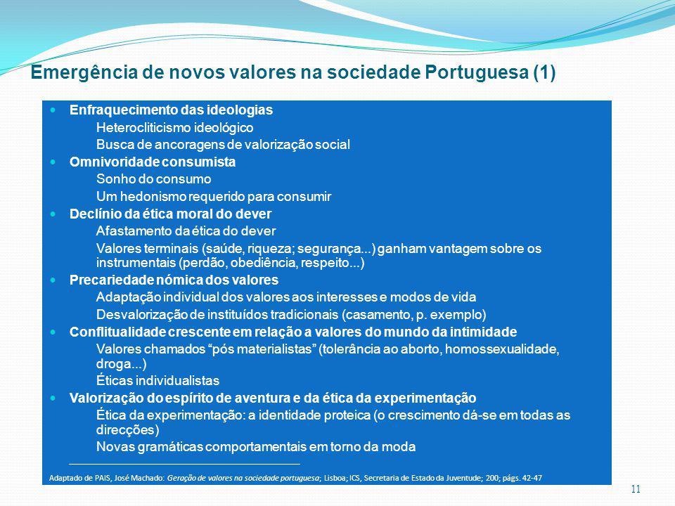 Emergência de novos valores na sociedade Portuguesa (1) 11 __________________________________________________________________________________________ Enfraquecimento das ideologias Heterocliticismo ideológico Busca de ancoragens de valorização social Omnivoridade consumista Sonho do consumo Um hedonismo requerido para consumir Declínio da ética moral do dever Afastamento da ética do dever Valores terminais (saúde, riqueza; segurança...) ganham vantagem sobre os instrumentais (perdão, obediência, respeito...) Precariedade nómica dos valores Adaptação individual dos valores aos interesses e modos de vida Desvalorização de instituídos tradicionais (casamento, p.