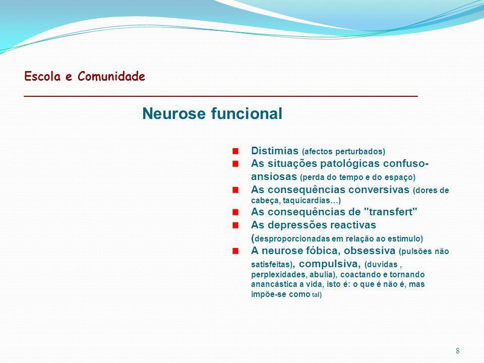 Escola e Comunidade ____________________________________________________ 8 Distimias (afectos perturbados) As situações patológicas confuso- ansiosas (perda do tempo e do espaço) As consequências conversivas (dores de cabeça, taquicardias…) As consequências de transfert As depressões reactivas ( desproporcionadas em relação ao estímulo) A neurose fóbica, obsessiva (pulsões não satisfeitas), compulsiva, (duvidas, perplexidades, abulia), coactando e tornando anancástica a vida, isto é: o que é não é, mas impõe-se como tal) Neurose funcional