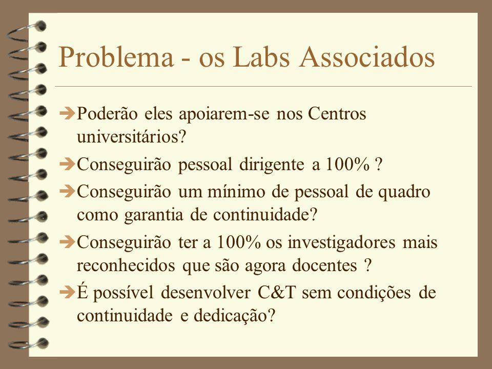 Problema - os Labs Associados è Poderão eles apoiarem-se nos Centros universitários.