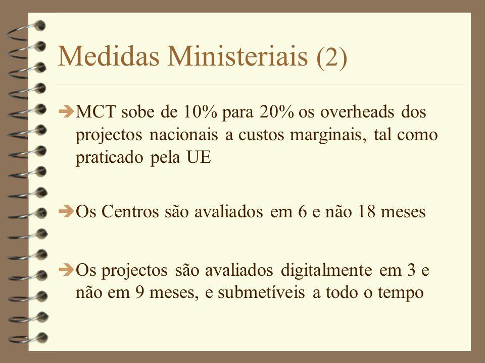 Medidas Ministeriais (2) è MCT sobe de 10% para 20% os overheads dos projectos nacionais a custos marginais, tal como praticado pela UE è Os Centros são avaliados em 6 e não 18 meses è Os projectos são avaliados digitalmente em 3 e não em 9 meses, e submetíveis a todo o tempo