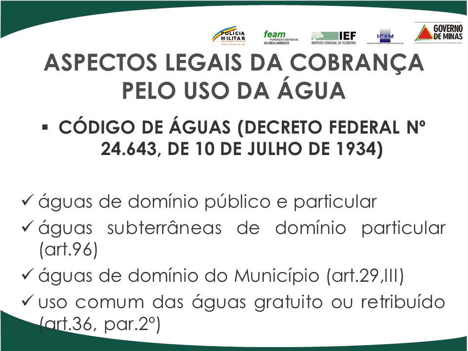 CÓDIGO DE ÁGUAS (DECRETO FEDERAL Nº 24.643, DE 10 DE JULHO DE 1934) águas de domínio público e particular águas subterrâneas de domínio particular (ar