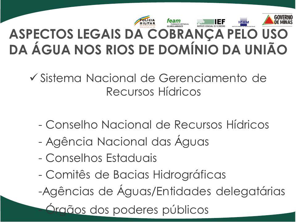 Sistema Nacional de Gerenciamento de Recursos Hídricos - Conselho Nacional de Recursos Hídricos - Agência Nacional das Águas - Conselhos Estaduais - C