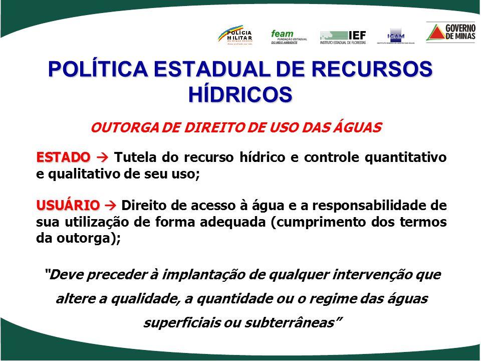 POLÍTICA ESTADUAL DE RECURSOS HÍDRICOS OUTORGA DE DIREITO DE USO DAS ÁGUAS ESTADO ESTADO Tutela do recurso hídrico e controle quantitativo e qualitati