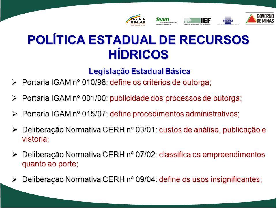POLÍTICA ESTADUAL DE RECURSOS HÍDRICOS Legislação Estadual Básica Portaria IGAM nº 010/98: define os critérios de outorga; Portaria IGAM nº 010/98: de