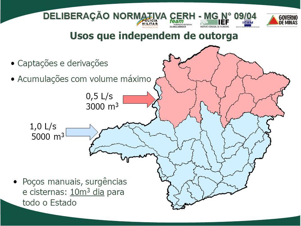 Usos que independem de outorga DELIBERAÇÃO NORMATIVA CERH - MG N° 09/04 0,5 L/s 3000 m 3 1,0 L/s 5000 m 3 Captações e derivações Acumulações com volum