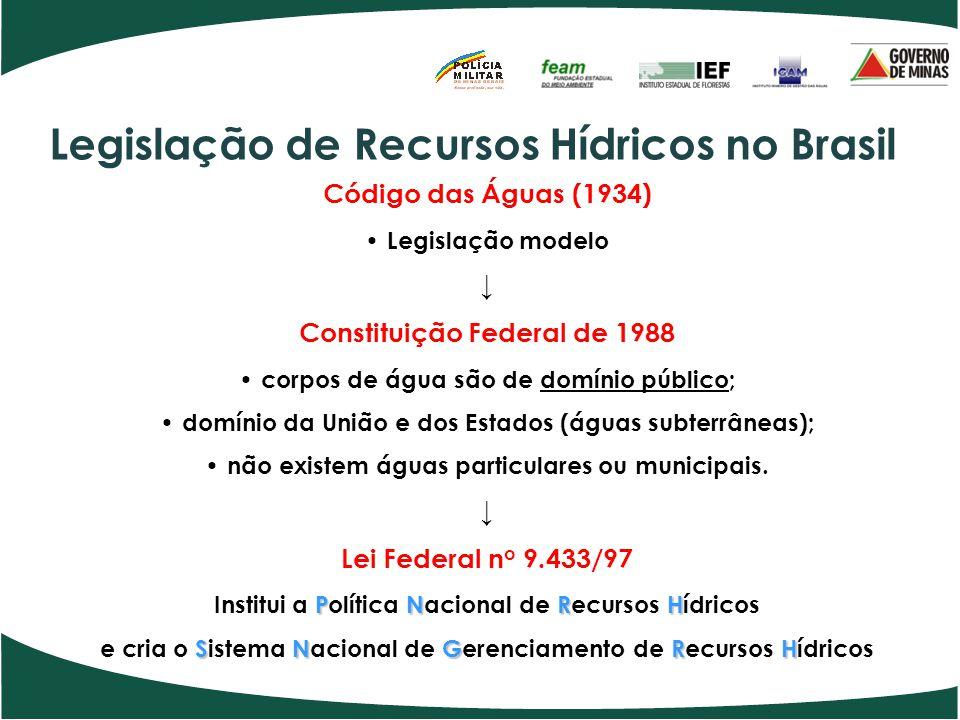 Legislação de Recursos Hídricos no Brasil Código das Águas (1934) Legislação modelo Constituição Federal de 1988 corpos de água são de domínio público