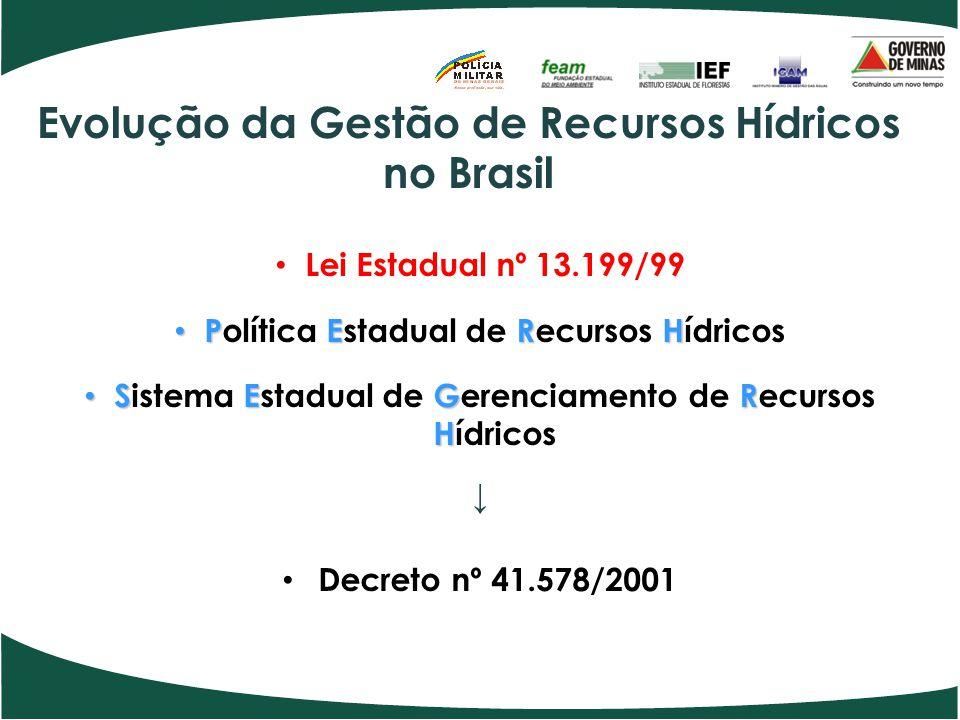 Evolução da Gestão de Recursos Hídricos no Brasil Lei Estadual nº 13.199/99 PERH Política Estadual de Recursos Hídricos SEGR H Sistema Estadual de Ger