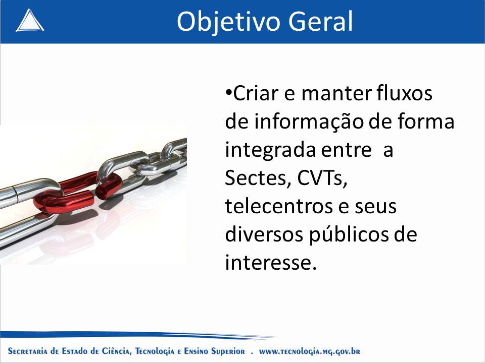 Criar e manter fluxos de informação de forma integrada entre a Sectes, CVTs, telecentros e seus diversos públicos de interesse.