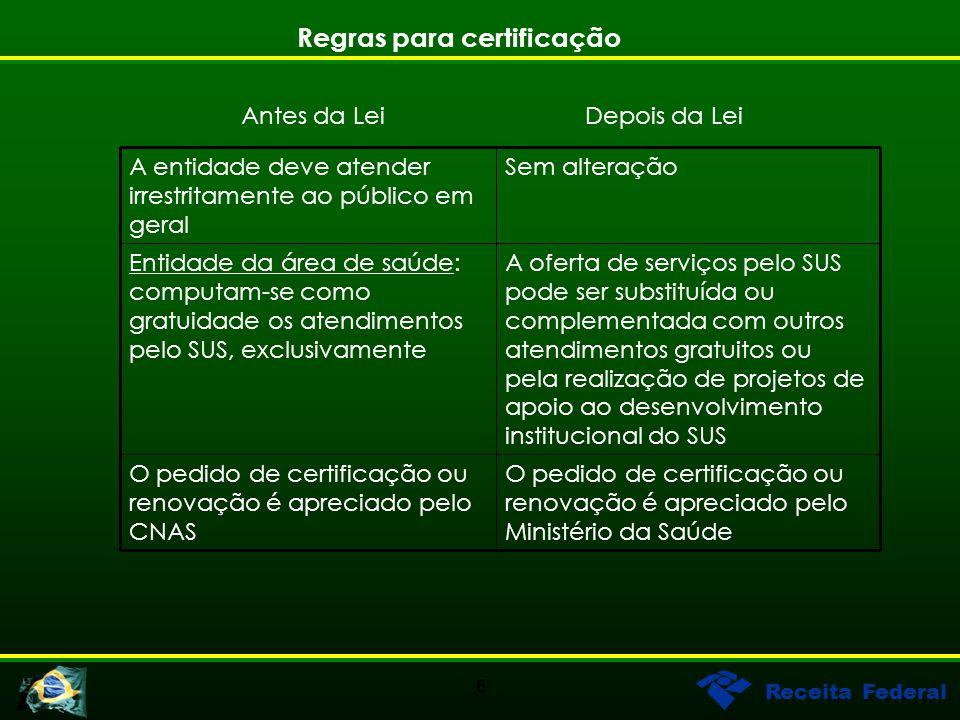 Receita Federal 6 O pedido de certificação ou renovação é apreciado pelo Ministério da Saúde O pedido de certificação ou renovação é apreciado pelo CN