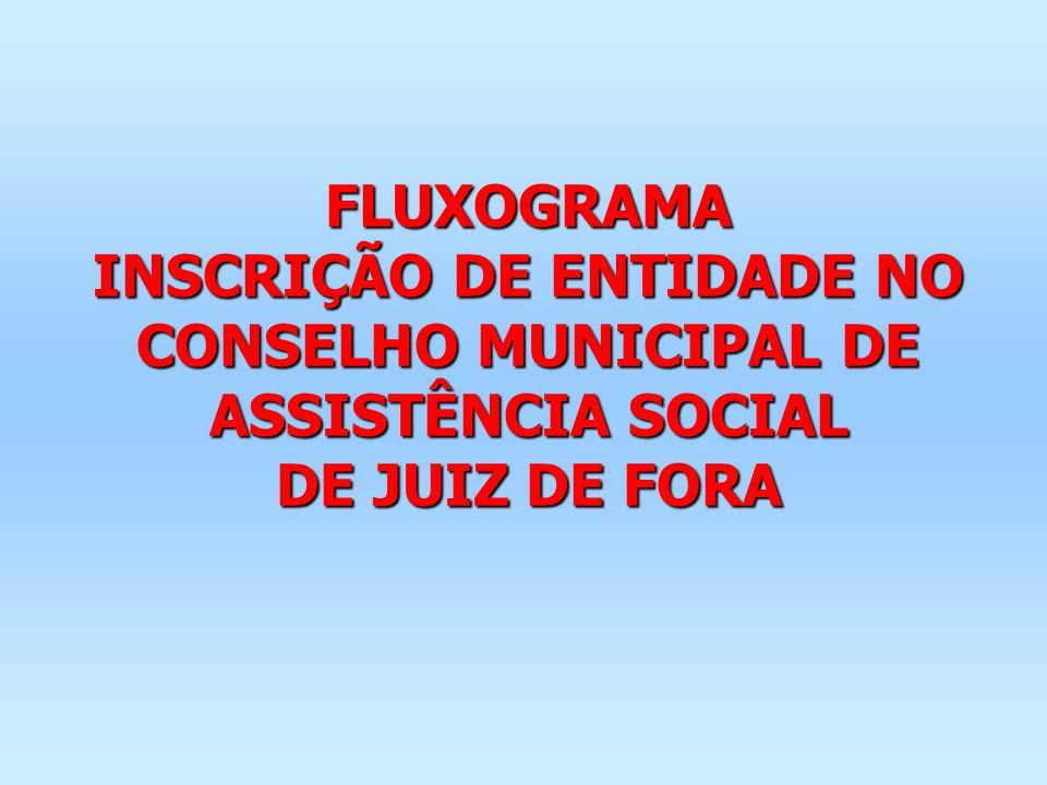 FLUXOGRAMA INSCRIÇÃO DE ENTIDADE NO CONSELHO MUNICIPAL DE ASSISTÊNCIA SOCIAL DE JUIZ DE FORA