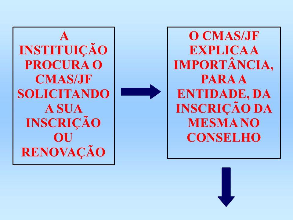 A INSTITUIÇÃO PROCURA O CMAS/JF SOLICITANDO A SUA INSCRIÇÃO OU RENOVAÇÃO O CMAS/JF EXPLICA A IMPORTÂNCIA, PARA A ENTIDADE, DA INSCRIÇÃO DA MESMA NO CO