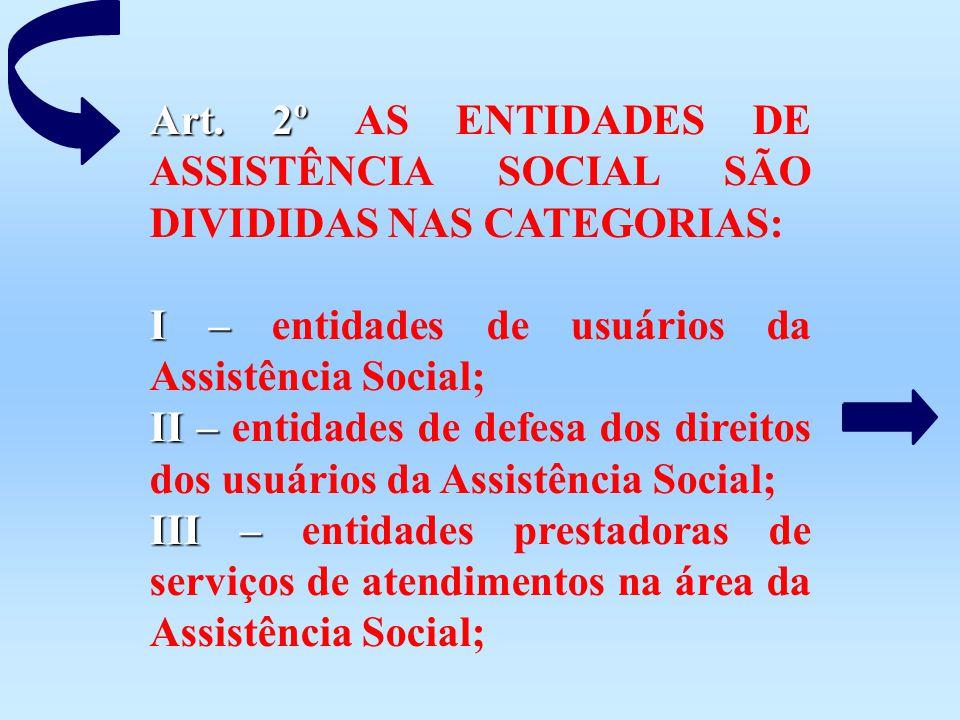 Art. 2º Art. 2º AS ENTIDADES DE ASSISTÊNCIA SOCIAL SÃO DIVIDIDAS NAS CATEGORIAS: I – I – entidades de usuários da Assistência Social; II – II – entida