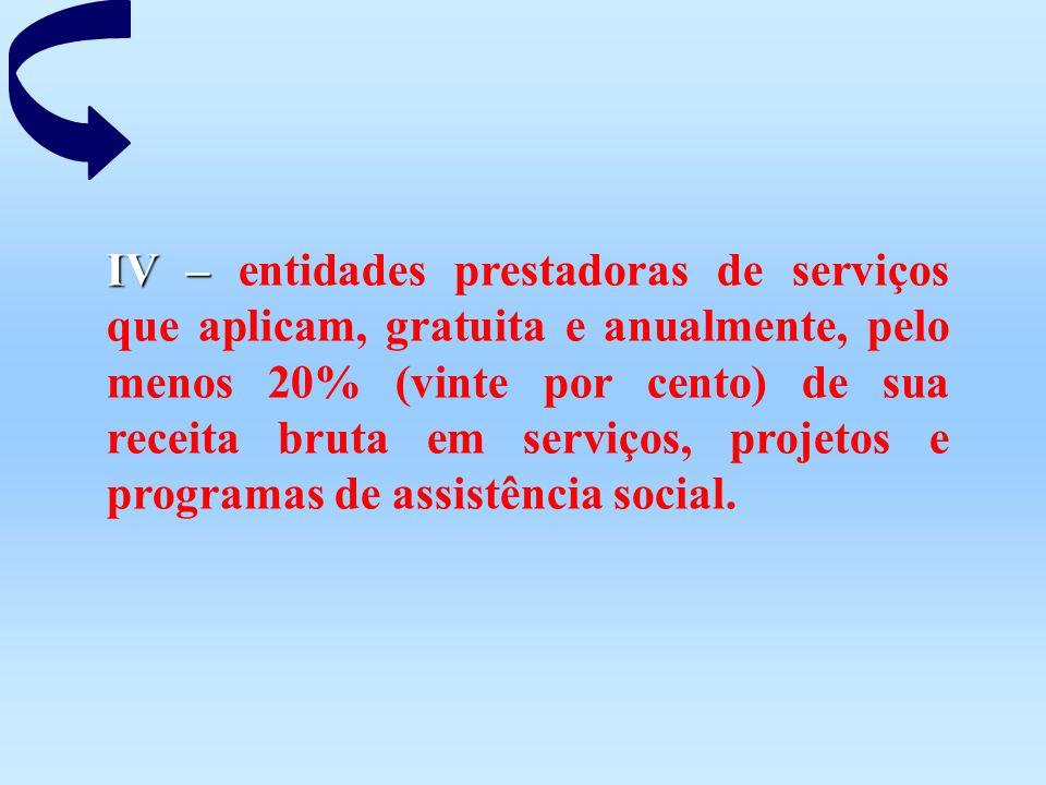 IV – IV – entidades prestadoras de serviços que aplicam, gratuita e anualmente, pelo menos 20% (vinte por cento) de sua receita bruta em serviços, pro