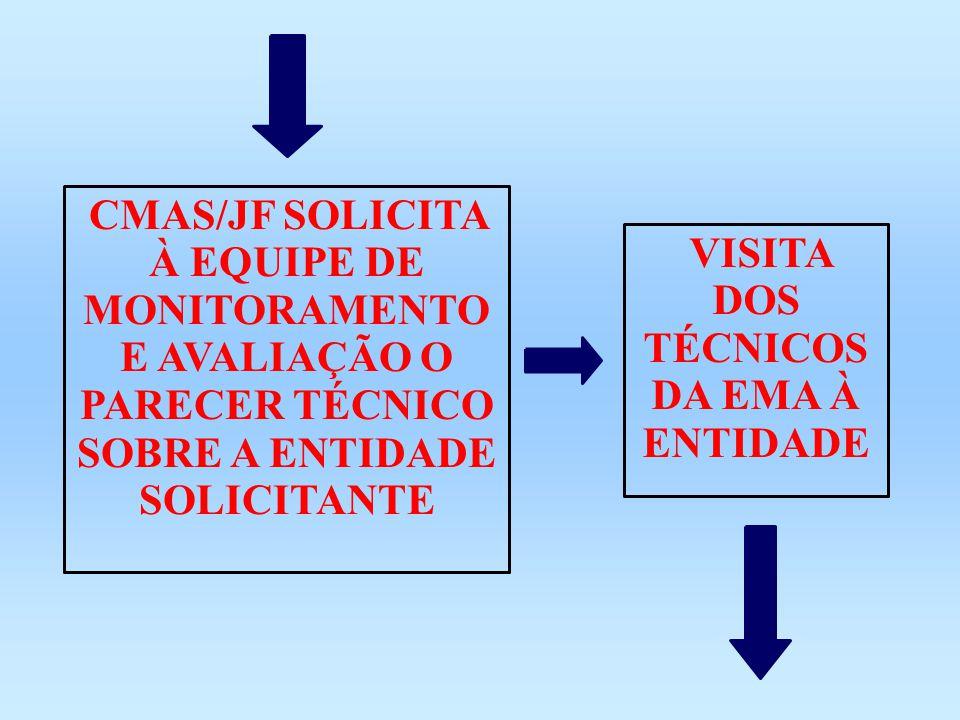 CMAS/JF SOLICITA À EQUIPE DE MONITORAMENTO E AVALIAÇÃO O PARECER TÉCNICO SOBRE A ENTIDADE SOLICITANTE VISITA DOS TÉCNICOS DA EMA À ENTIDADE