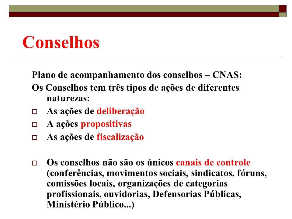 Conselhos Plano de acompanhamento dos conselhos – CNAS: Os Conselhos tem três tipos de ações de diferentes naturezas: As ações de deliberação A ações
