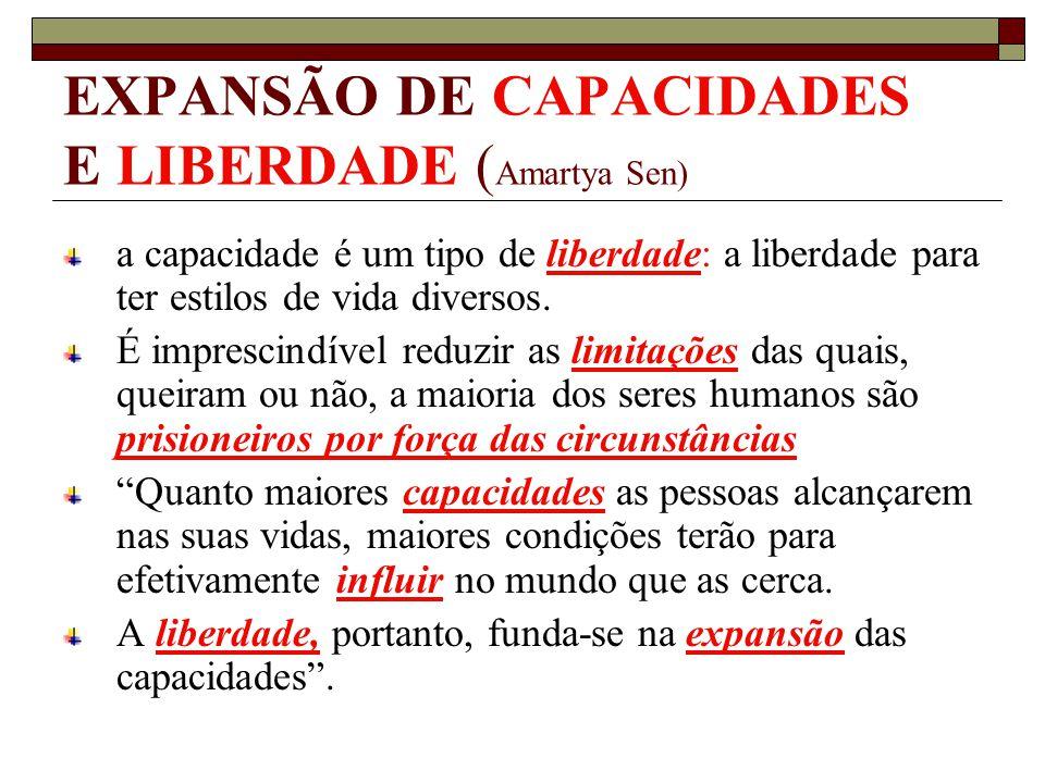 CAPACIDADES, PARTICIPAÇÃO E LIBERDADE (Amartya Sen) a participação nos espaços públicos é uma forma elementar de liberdade.