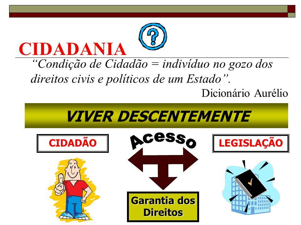 CIDADANIA VIVER DESCENTEMENTE LEGISLAÇÃOCIDADÃO Garantia dos Direitos Condição de Cidadão = indivíduo no gozo dos direitos civis e políticos de um Est