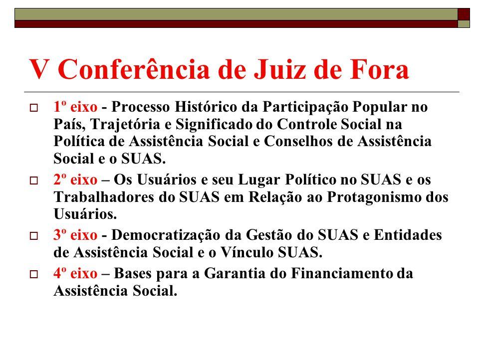 V Conferência de Juiz de Fora 1º eixo - Processo Histórico da Participação Popular no País, Trajetória e Significado do Controle Social na Política de