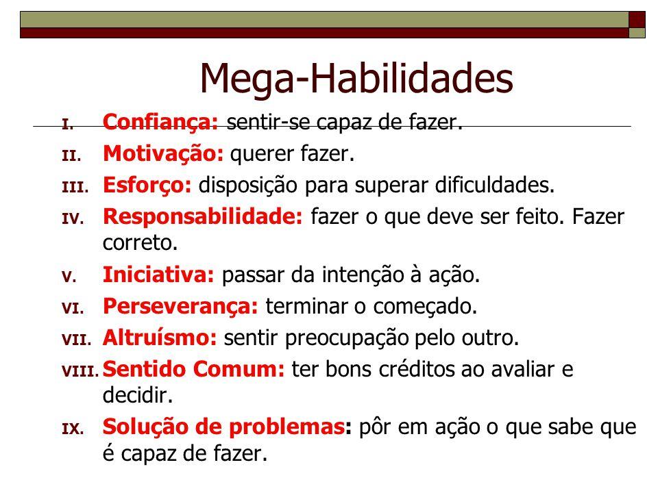 Mega-Habilidades I. Confiança: sentir-se capaz de fazer. II. Motivação: querer fazer. III. Esforço: disposição para superar dificuldades. IV. Responsa