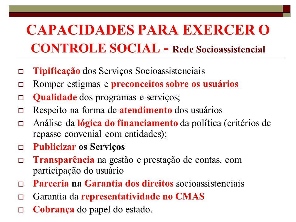 CAPACIDADES PARA EXERCER O CONTROLE SOCIAL - Rede Socioassistencial Tipificação dos Serviços Socioassistenciais Romper estigmas e preconceitos sobre o