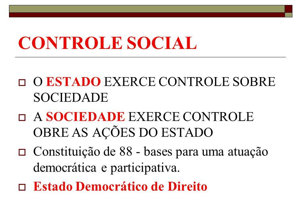 CONTROLE SOCIAL O ESTADO EXERCE CONTROLE SOBRE SOCIEDADE A SOCIEDADE EXERCE CONTROLE OBRE AS AÇÕES DO ESTADO Constituição de 88 - bases para uma atuaç