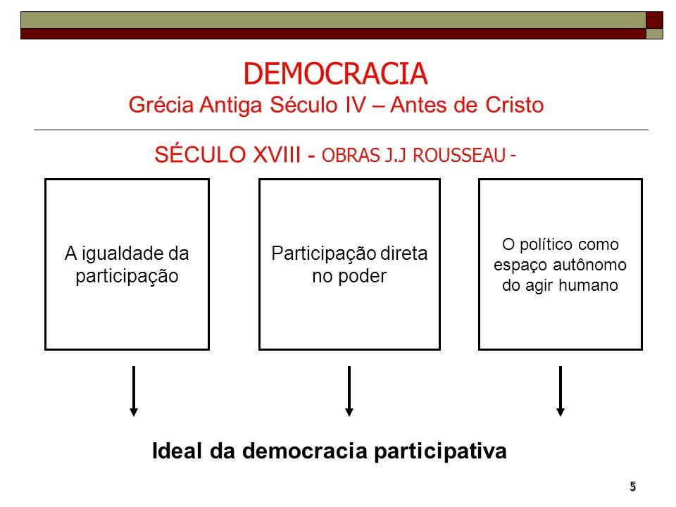 5 DEMOCRACIA Grécia Antiga Século IV – Antes de Cristo SÉCULO XVIII - OBRAS J.J ROUSSEAU - A igualdade da participação O político como espaço autônomo