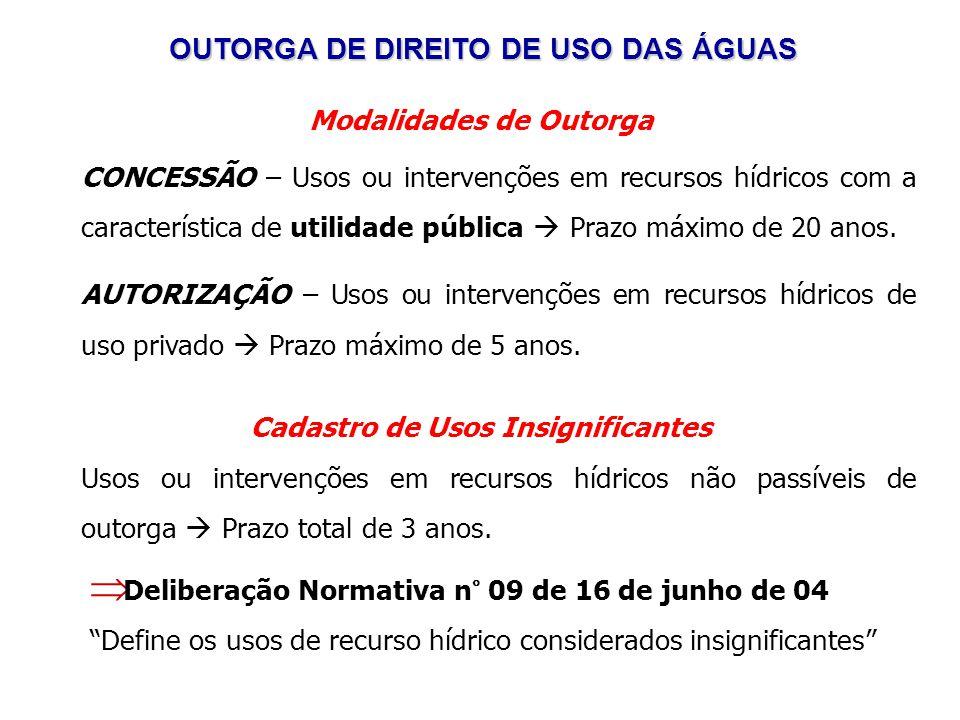 CONCESSÃO – Usos ou intervenções em recursos hídricos com a característica de utilidade pública Prazo máximo de 20 anos.