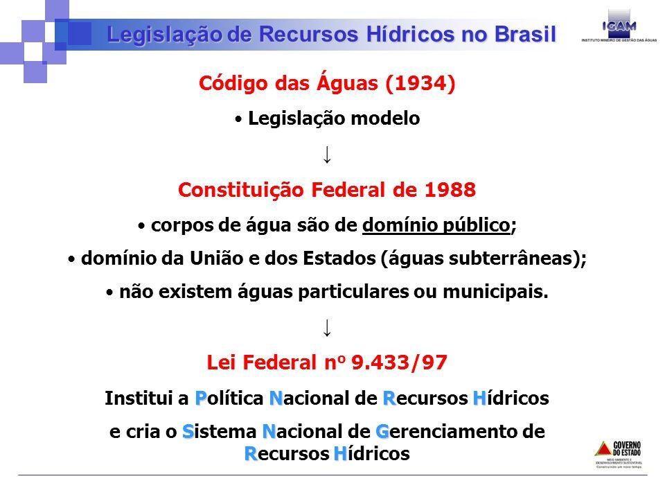 Código das Águas (1934) Legislação modelo Constituição Federal de 1988 corpos de água são de domínio público; domínio da União e dos Estados (águas subterrâneas); não existem águas particulares ou municipais.