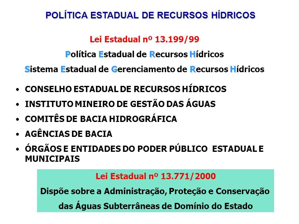Lei Estadual nº 13.199/99 PERH Política Estadual de Recursos Hídricos SEGRH Sistema Estadual de Gerenciamento de Recursos Hídricos POLÍTICA ESTADUAL DE RECURSOS HÍDRICOS CONSELHO ESTADUAL DE RECURSOS HÍDRICOS INSTITUTO MINEIRO DE GESTÃO DAS ÁGUAS COMITÊS DE BACIA HIDROGRÁFICA AGÊNCIAS DE BACIA ÓRGÃOS E ENTIDADES DO PODER PÚBLICO ESTADUAL E MUNICIPAIS Lei Estadual nº 13.771/2000 Dispõe sobre a Administração, Proteção e Conservação das Águas Subterrâneas de Domínio do Estado
