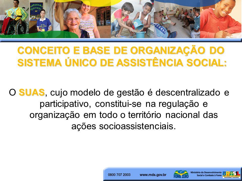 CONCEITO E BASE DE ORGANIZAÇÃO DO SISTEMA ÚNICO DE ASSISTÊNCIA SOCIAL: SUAS O SUAS, cujo modelo de gestão é descentralizado e participativo, constitui